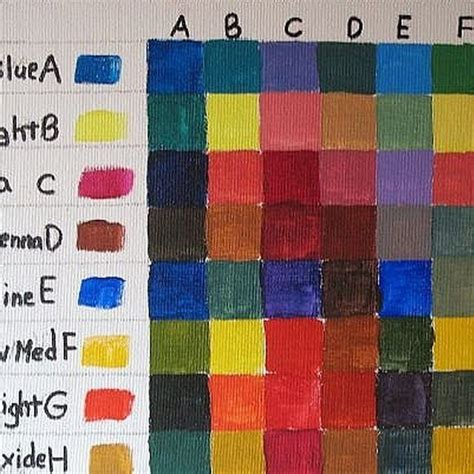 how to paint an acrylic color mixing chart colors acrylics and charts