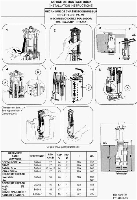 Démonter Chasse D Eau Geberit by Mecanisme Chasse D Eau Wc Suspendu Geberit