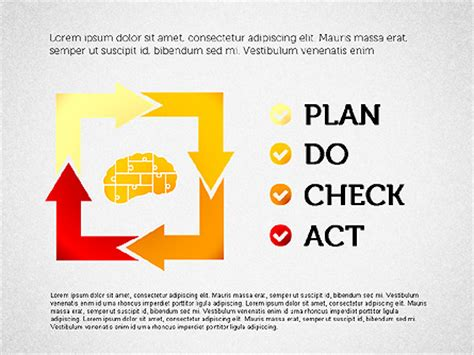 plan do check act concept for presentations in powerpoint