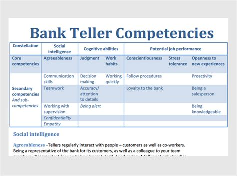bank teller assessment sle questions jobtestprep