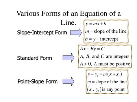 Line Equation Forms by Standard Form Solve Equations