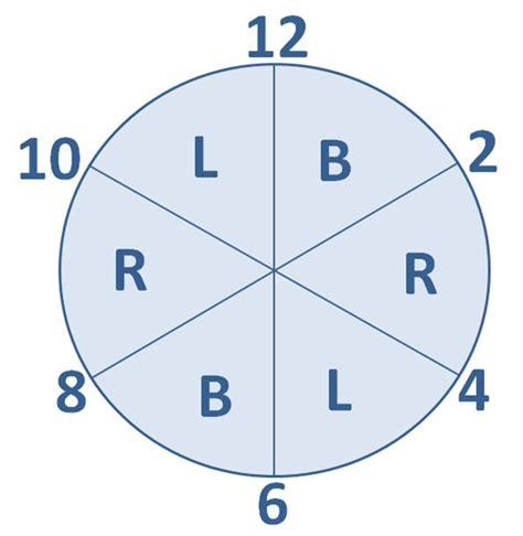 printable turning schedule clock a rounding clock assists nursing with regular recurrent