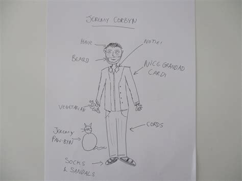 J Harold Bailey Sketches by This Is What Happens When You Ask Adults To Draw Corbyn