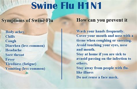 taking drugs to treat your flu symptoms can kill other how to deal with swine flu h1n1 seeking medical