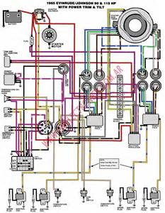 hp mercury outboard wiring diagram image mercury 115 outboard wiring diagram jodebal com on 115 hp mercury outboard wiring diagram