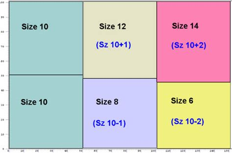 What Should Be The Dimensions And Cost Of A Small Lap Pool | why larger sizes cost more or size is nothing but a number