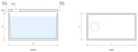vasca interrata vasca interrata idee per la casa douglasfalls