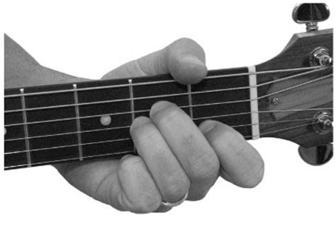 cara main gitar jadilah legenda cara belajar main gitar rieszallahmad