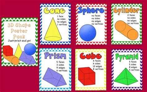 Printable 3d Shapes Poster | 3d shape posters just print and go shape 3d shapes
