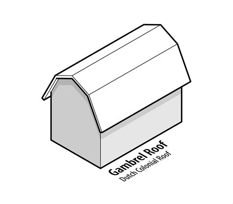 Cross Gable Roof Design Types Of Home Roof Designs With Illustrations And Design