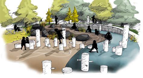 Permalink to Backyard Playground Design Ideas – backyard design ideas   Imagine Backyard Living