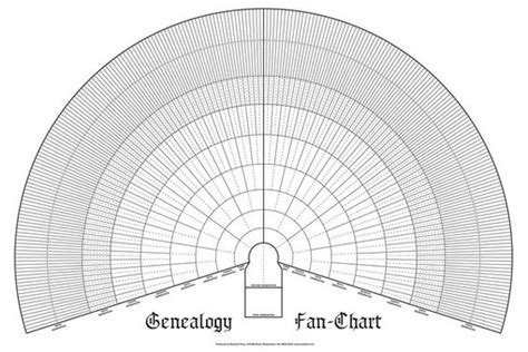 family tree fan chart template 10 generation genealogy pedigree fan chart pedigree