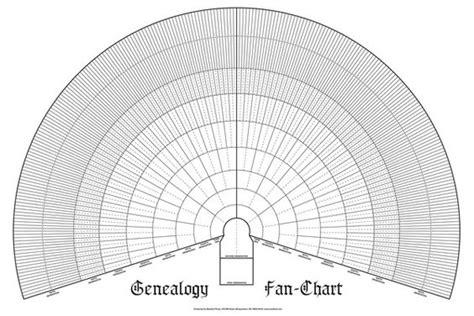 genealogy fan chart template 10 generation genealogy pedigree fan chart pedigree