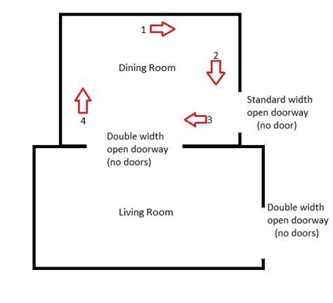 Need Help Installing Pergo Laminate In Adjoining Rooms