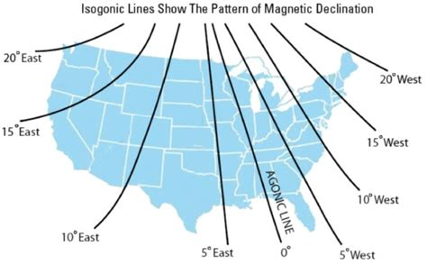 magnetic declination map land navigation how to orient with a map compass the