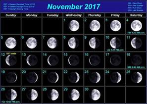 full moon phases april 2017