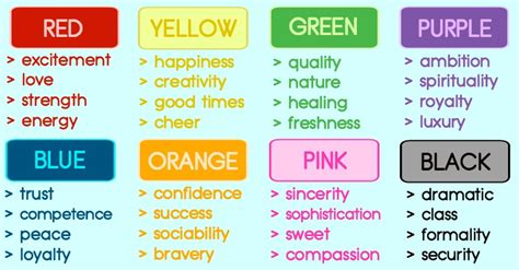 effects of colors color psychology how different colors are influencing you