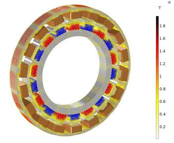 motor design capturing eddy current losses in a permanent magnet motor