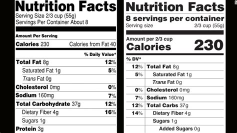 Fda Nutrition Labels Getting A Makeover Cnn Com Fda Nutrition Label Template