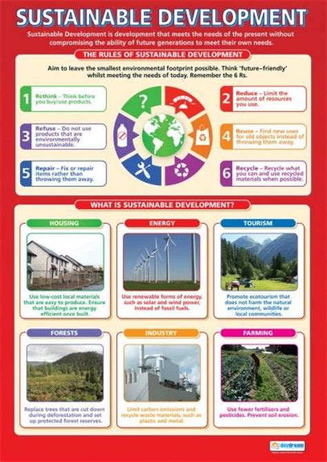 Best Mba Sustainable Development by 39 Best Images About Geography Posters On