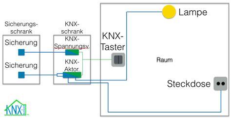 Hausautomatisierung Vergleich by Geb 228 Udesystemtechnik Hausautomation Bussysteme Auch