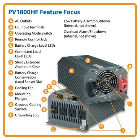 amazoncom tripp lite power compact inverter