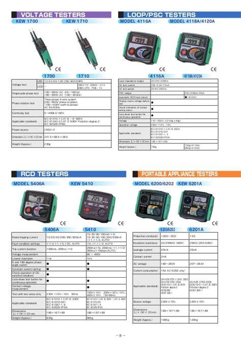 Kyoritsu 8030 Phase Checker Indicator 200v 480v Ac Indikator Asli katalog produk kyoritsu distributed by tridinamika