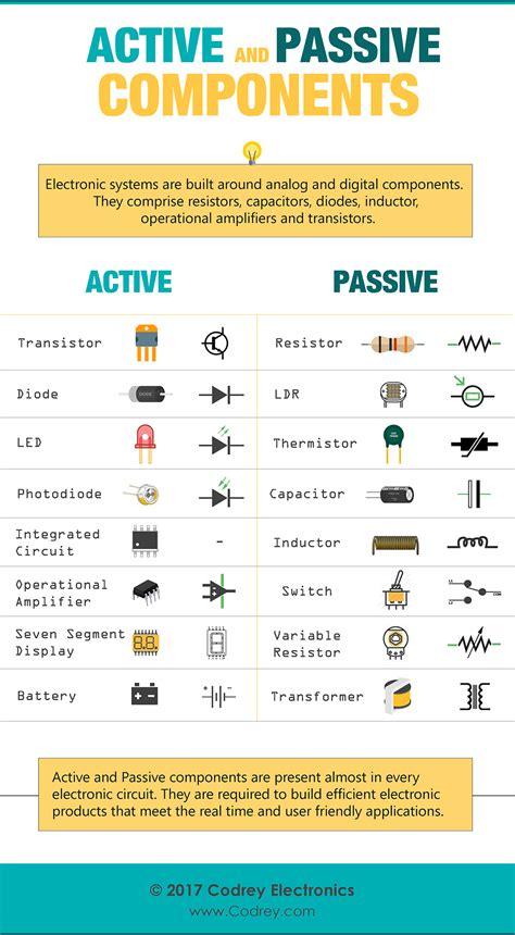 active  passive elements codrey electronics