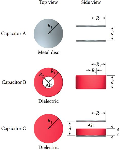 capacitance for a parallel plate capacitor the plates of parallel plate capacitor a consist o chegg