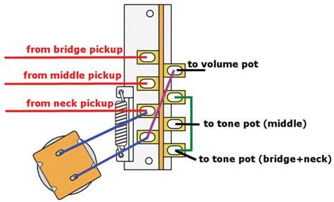 mod garage riptide stratocaster wiring premier guitar