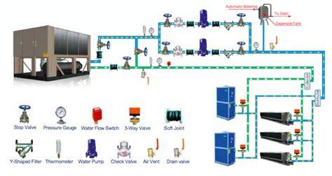 air cooled modular chiller  screw compressor buy