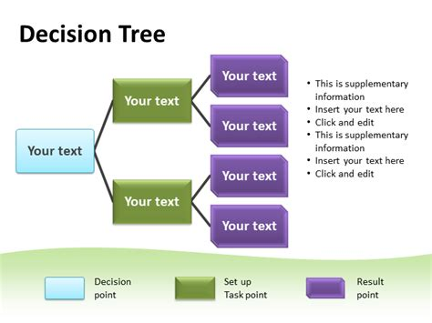 Decision Tree Powerpoint Template Powerpoint Presentation Ppt Decision Tree Powerpoint Template