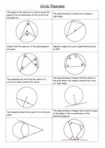circle theorems by smoulder1992 teaching resources tes