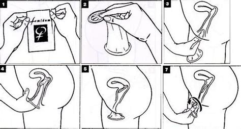 Cara Ml Aman Tanpa Menggunakan Kondom Cara Menghisap Payudara Wanita Yang Baik Dan Benar