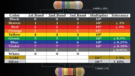 resistor color wizard electronics student reference android apps on play