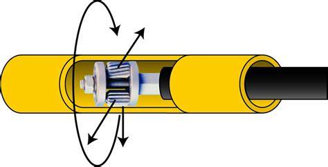 heizkessel reinigen firetube boiler cleaner
