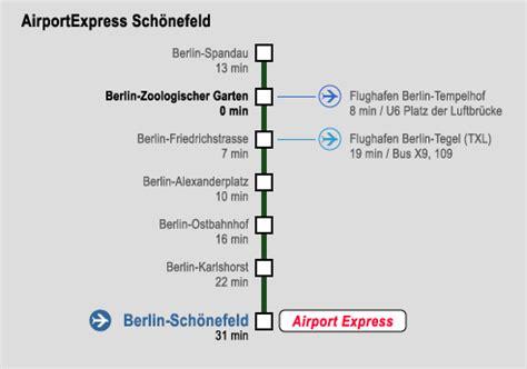 zoologischer garten airport express isc 2005 3rd international industrial simulation