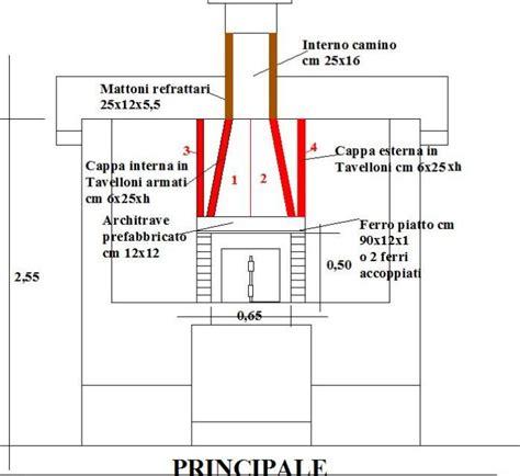Costruzione Camino A Legna by Fai Da Te Forno Artigianale A Legna Completamento