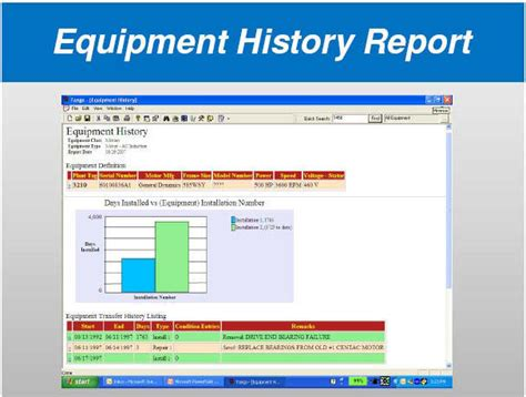 problem management report sle asset management report sle 28 images asset management