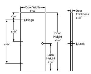 standard door hinge size homeofficedecoration standard exterior door size