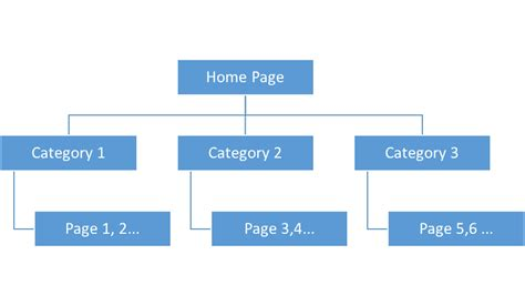 tutorial structure website the ultimate diy seo tutorial step by step for beginners