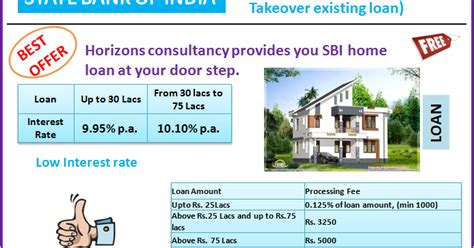 state bank of india home loan sbi home loan offer