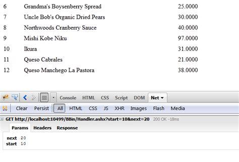css style scrollbar in div unlimited scroll in asp net datalist