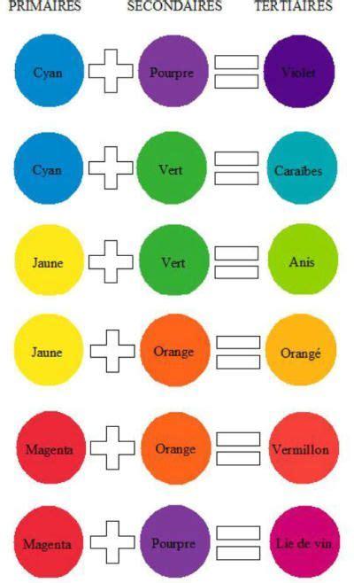 patina color mixing chart pinterest le catalogue d id 233 es