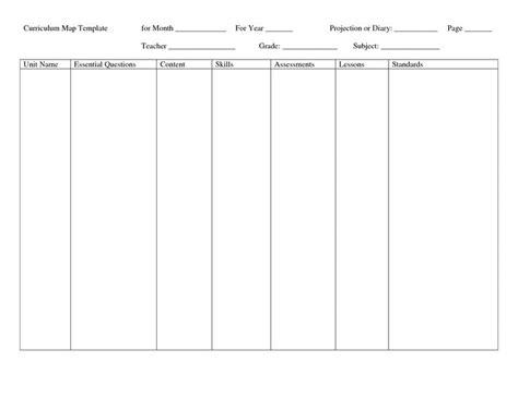 monthly curriculum map template curriculum map template
