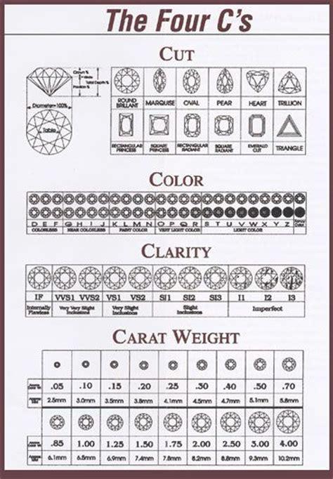 color cut clarity chart color cut clarity chart basics of choosing the ring