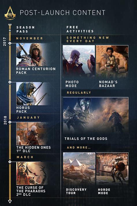 along with the gods release schedule assassin s creed origins season pass and free dlc content