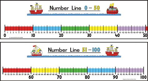 printable number line for rounding math mrs mackay s website