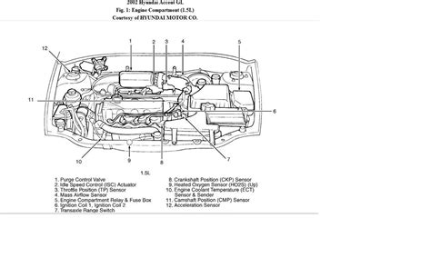 2002 hyundai accent wiring schematics for puseblock to