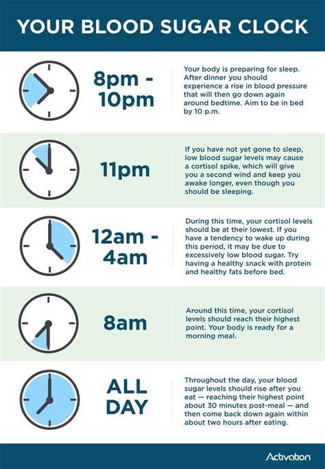 sleep affects blood sugar nuts  nutrition